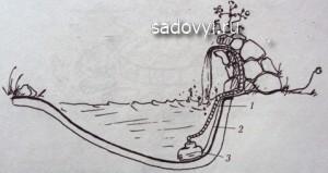 как сделать водопад или каскад своими руками, идеи для дачи