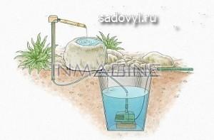как сделать фонтан для японского сада тсукубаи