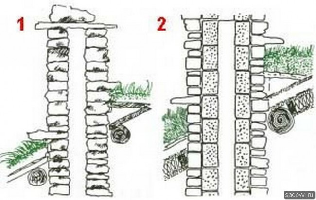 Рис. Крыша с травяным покрытием в зоне примыкания труб 1- традиционное исполнение; 2 - современное исполнение.