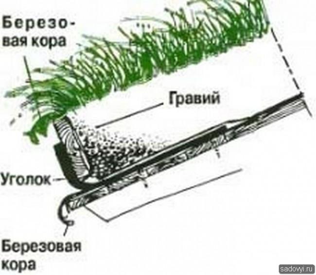 Рис. Ограждающая доска, закрепленная при помощи кованого уголка