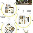 OsRIqKp6xs - Обустройство загородного дома и участка своими руками - Как правильно расположить дом на участке по сторонам света