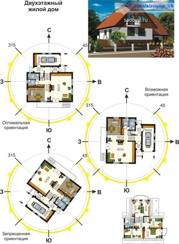 как правильно расположить дом на участке по сторонам света