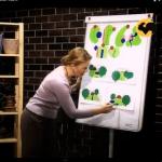 3 - Обустройство загородного дома и участка своими руками - Планировка загородного участка. Примеры и секреты в видео