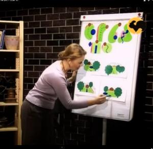 планировка загородного участка примеры и секреты